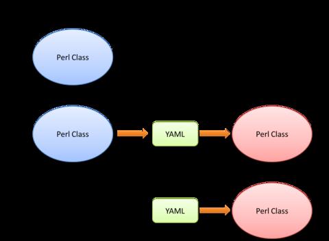 generate_class.png