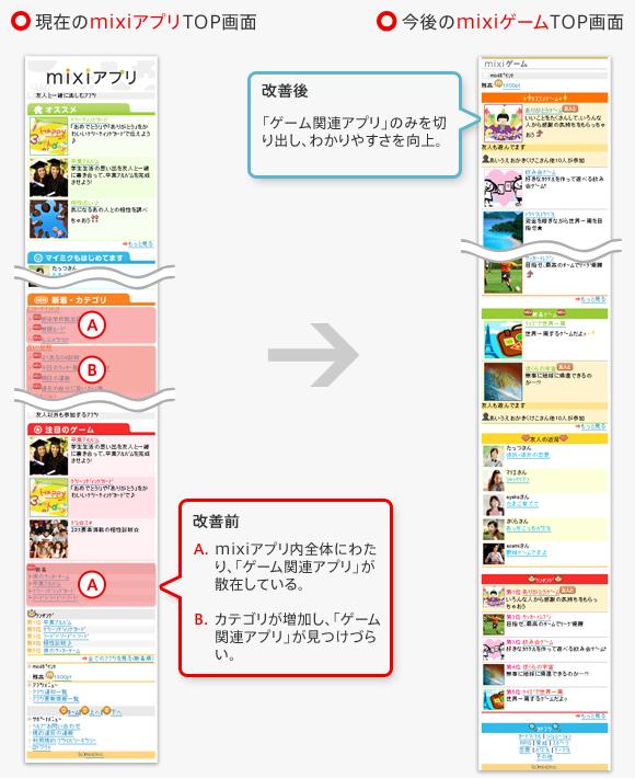 mixi-game_01.jpg