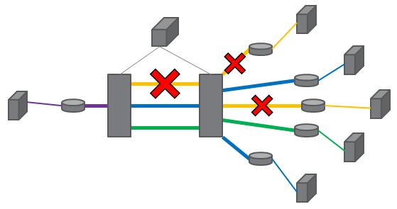 作成したコントローラで制御した場合のIX間リンク切断時の様子