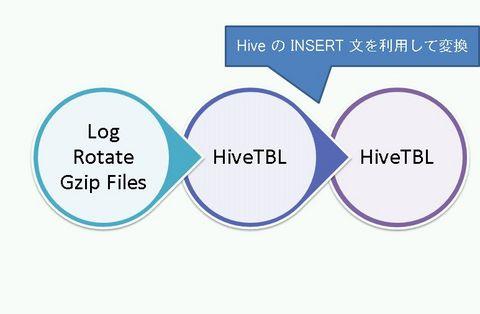 flow_converting.jpg