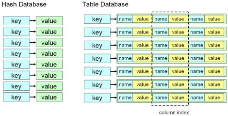 tabledatabasecmp.png
